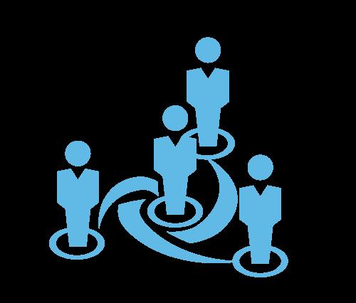 Organizational-Effectiveness