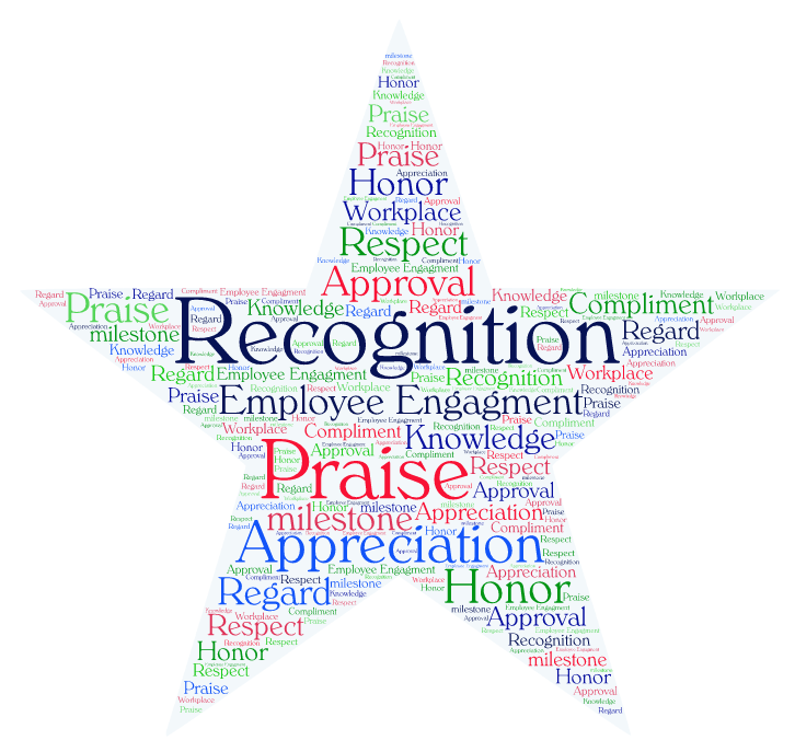 May: A month of Recognition