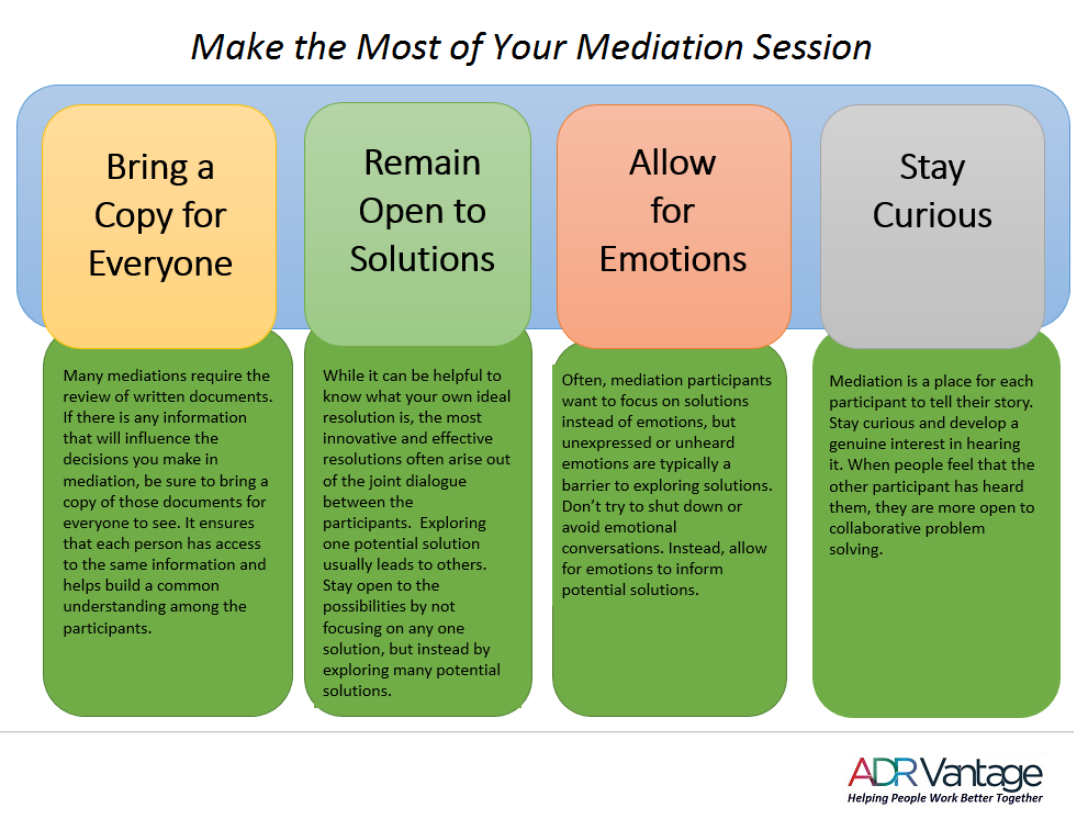 Make the Most of Your Mediation Session